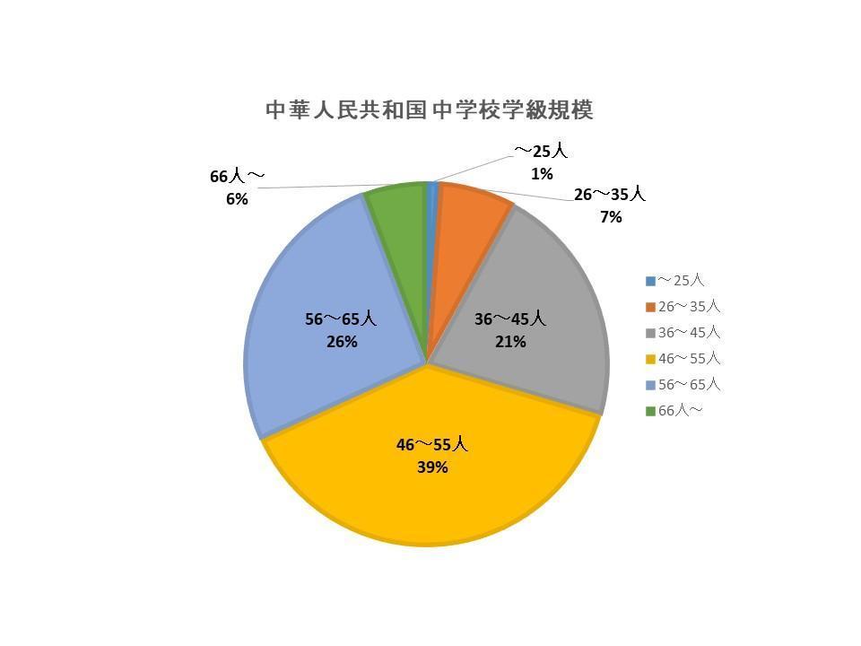クラス人数と教育効果_2.jpg
