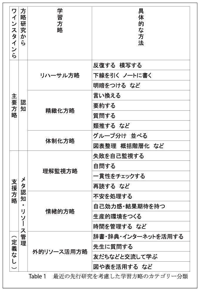 2学習方略の分類_post_4.jpg