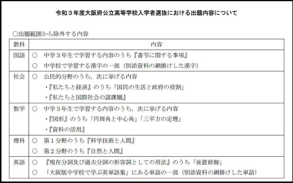 大阪府公立高校試験範囲+.jpg