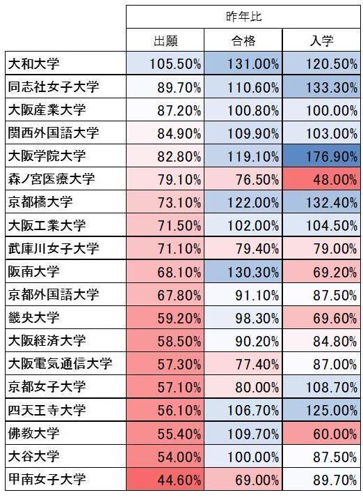 入試情報室より_資料4.jpg