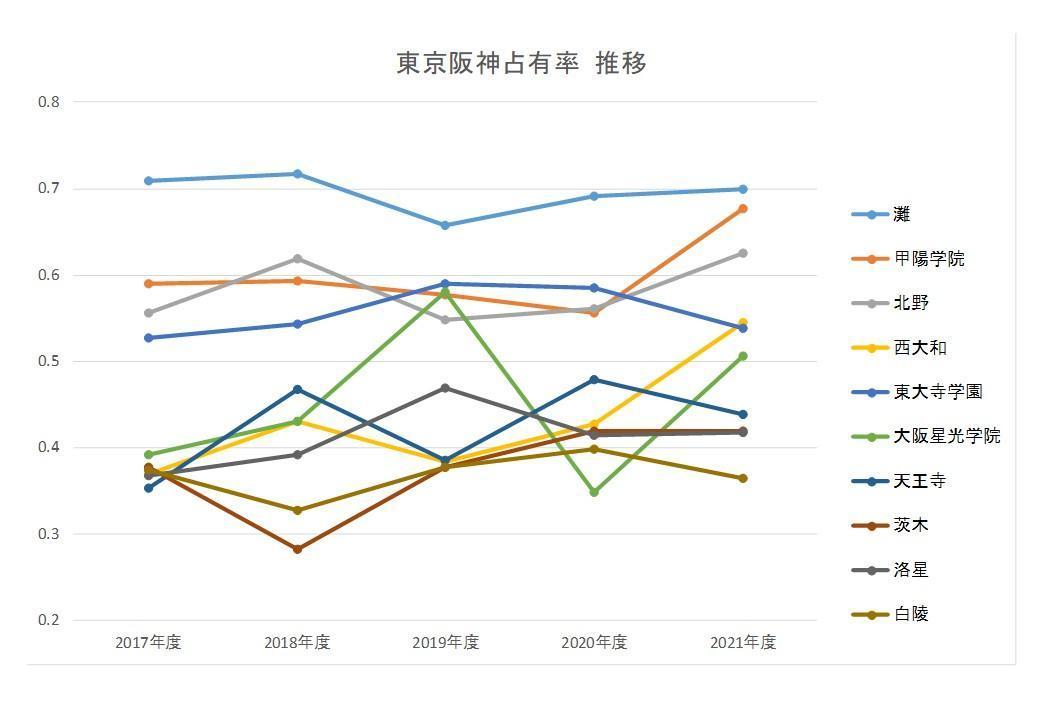 入試情報室より_グラフ1.jpg