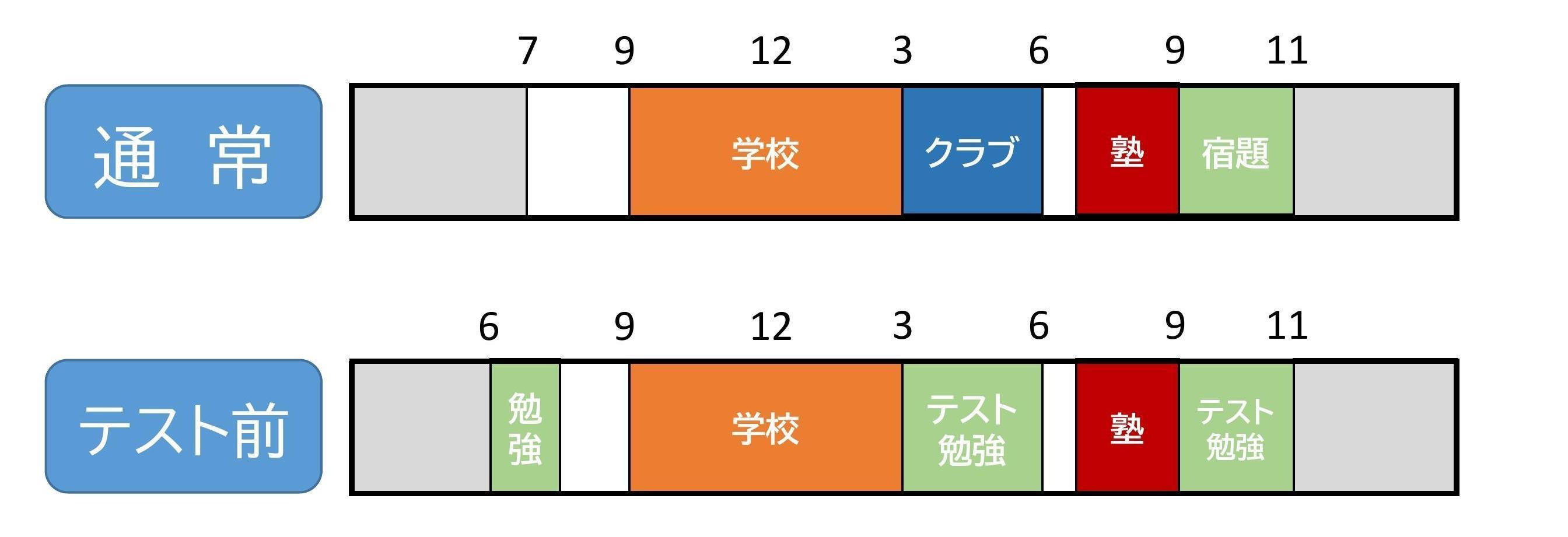 小学生と中学生の違い_スケジュール.jpg